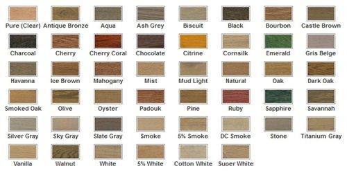 Rubio Monocoat Natural Oil Finish 20 ml. color sample